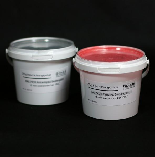 Beschichtungspulver fur ein Pulverbeschichtungssystem